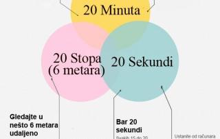 Pravilo 20 20 20